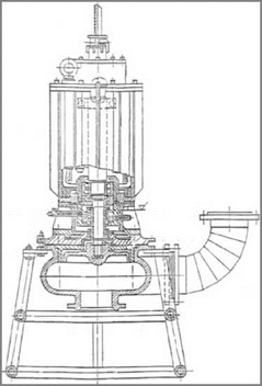 Rysunek 9. Pompa P370-V175/6A.