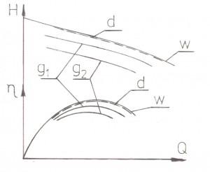 Rys. 8.