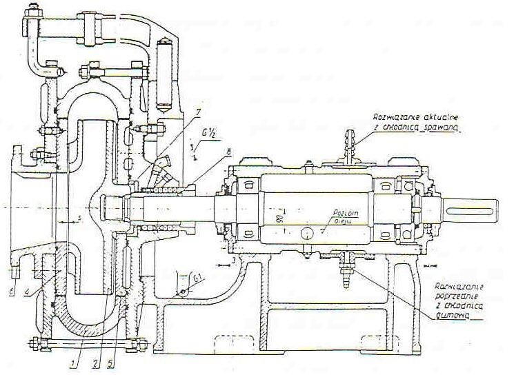 Rys. 9.  Pompa typu PH ( Grupa Powen-Wafapomp SA ), [4].