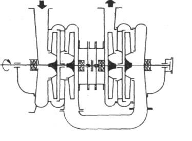 Rys. 10. Schemat konstrukcyjny pompy wielostopniowej z wałem dzielonym w części środkowej.