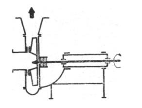 Rys. 13. Schemat konstrukcyjny pompy PH.