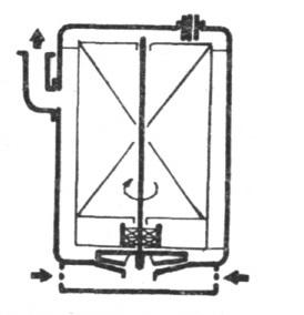 Rys. 27. Schemat konstrukcyjny pompy zatapialnej P-1B.
