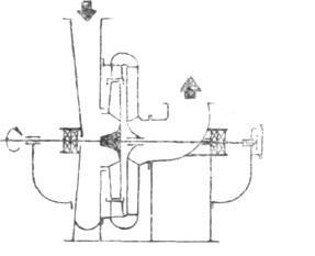 Rys. 5. Schemat konstrukcyjny pompy modelowej do badań układów przepływowych w ZFMG POWEN.
